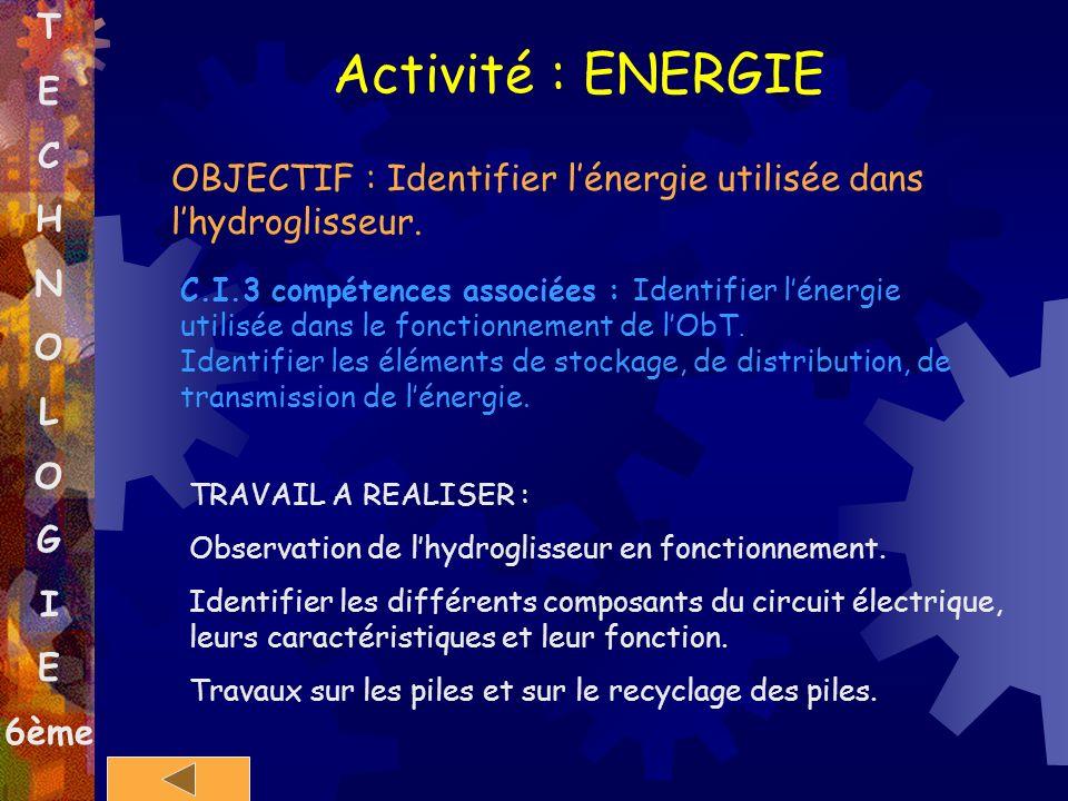 Activité : ENERGIE T E C H N O
