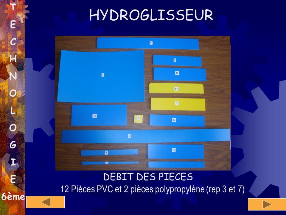 HYDROGLISSEUR T E C H N O L G I 7 6ème 3 DEBIT DES PIECES