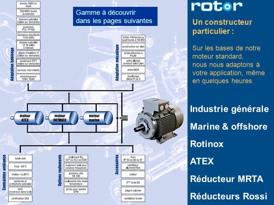 Industrie générale Marine & offshore Rotinox ATEX Réducteur MRTA