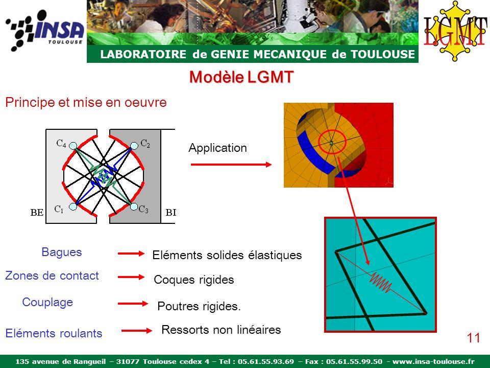 Modèle LGMT Principe et mise en oeuvre 11 Application Bagues