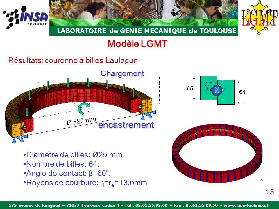 Modèle LGMT encastrement Résultats: couronne à billes Laulagun