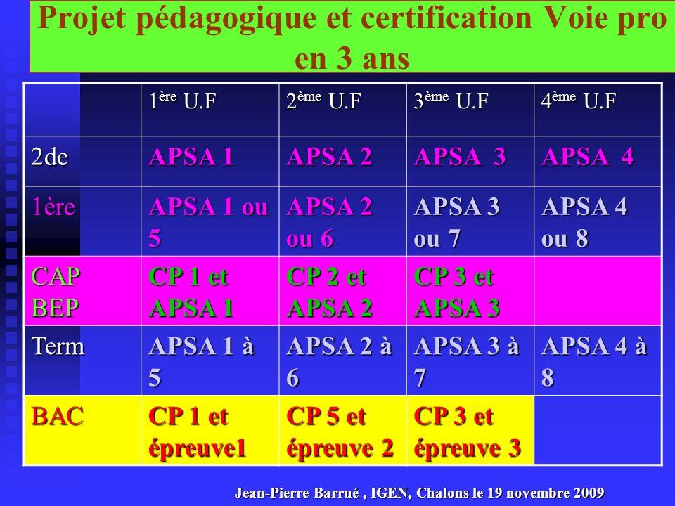 Projet pédagogique et certification Voie pro en 3 ans