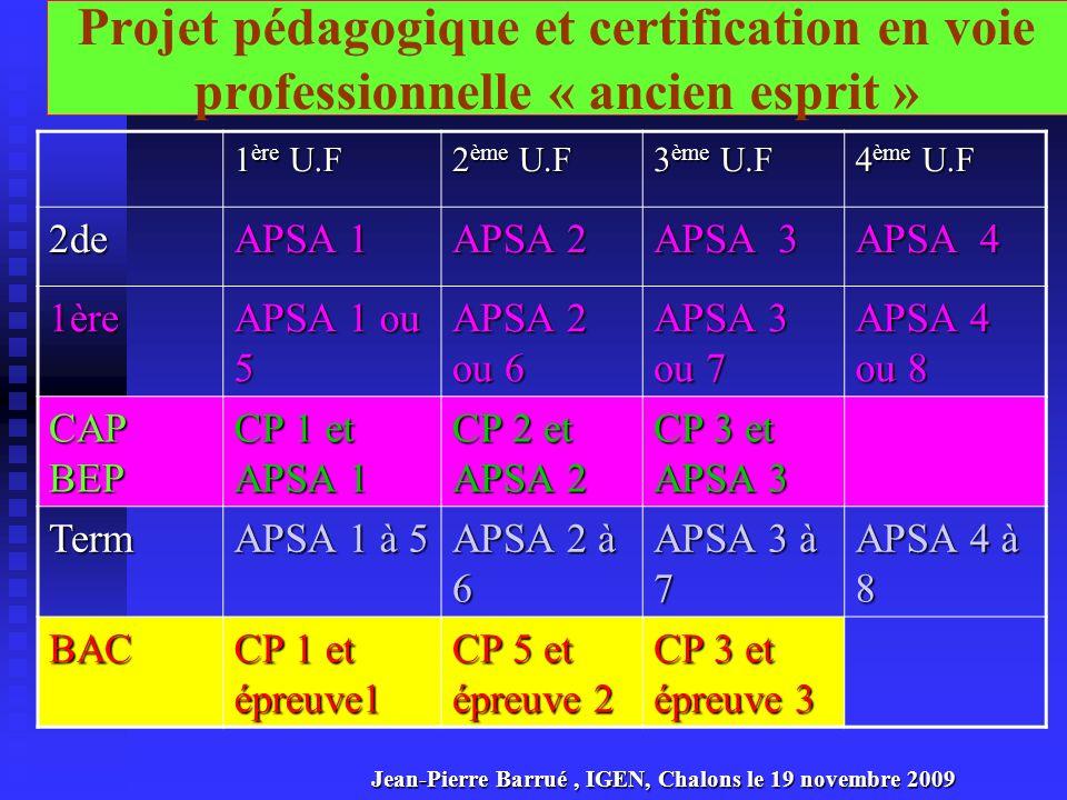 Projet pédagogique et certification en voie professionnelle « ancien esprit »