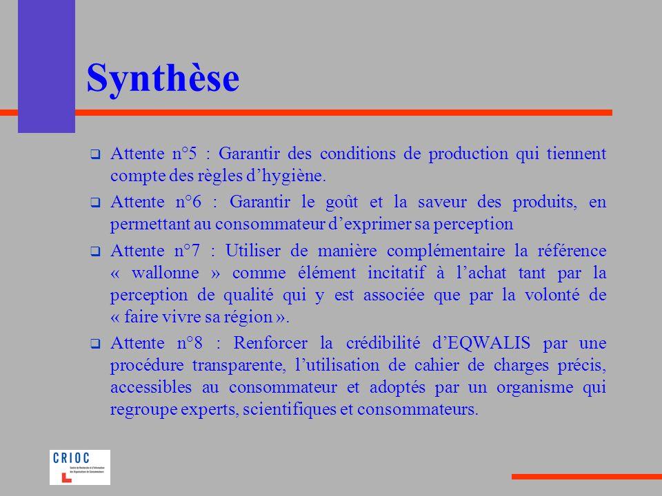 Synthèse Attente n°5 : Garantir des conditions de production qui tiennent compte des règles d'hygiène.