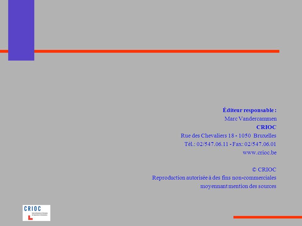 Éditeur responsable : Marc Vandercammen. CRIOC. Rue des Chevaliers 18 - 1050 Bruxelles. Tél.: 02/547.06.11 - Fax: 02/547.06.01.