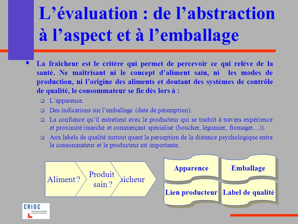 L'évaluation : de l'abstraction à l'aspect et à l'emballage