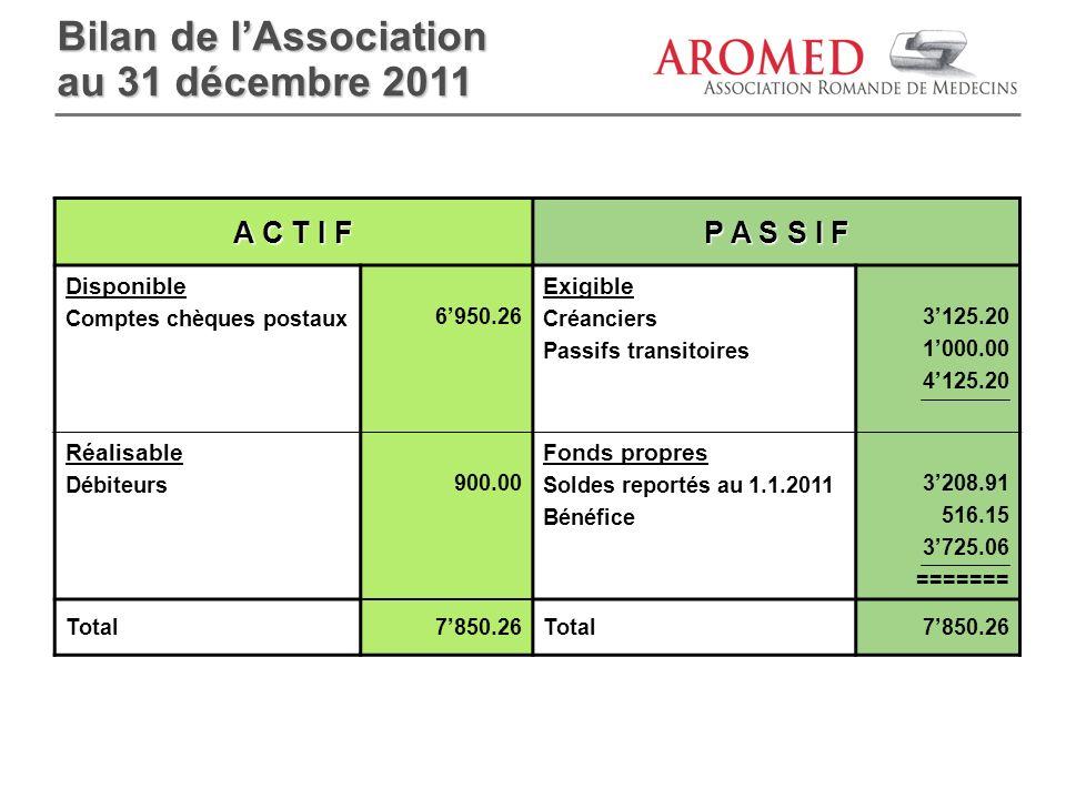 Bilan de l'Association au 31 décembre 2011