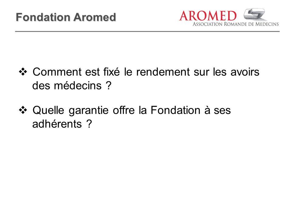 Fondation Aromed Comment est fixé le rendement sur les avoirs des médecins .