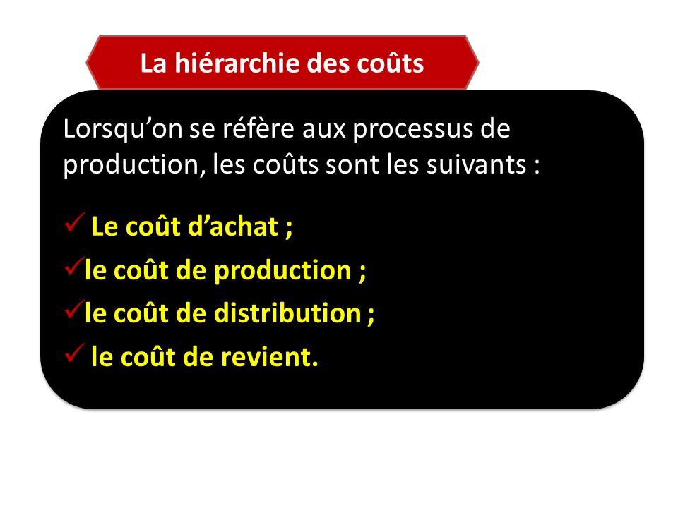 La hiérarchie des coûts