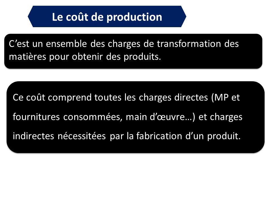 Le coût de production C'est un ensemble des charges de transformation des matières pour obtenir des produits.