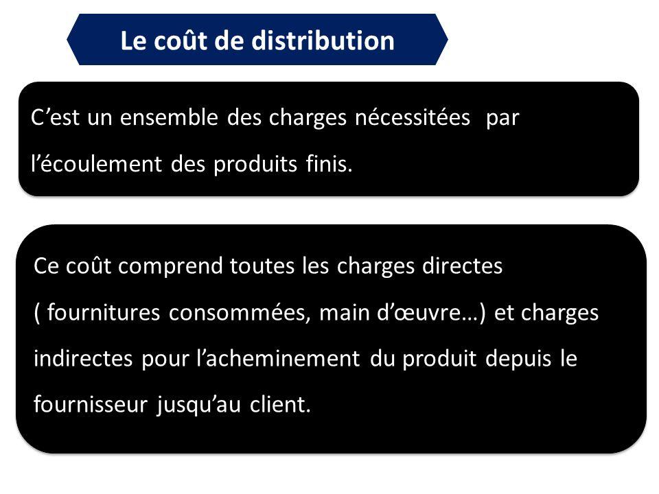 Le coût de distribution