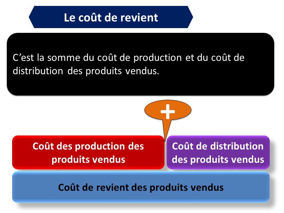 Le coût de revient C'est la somme du coût de production et du coût de distribution des produits vendus.