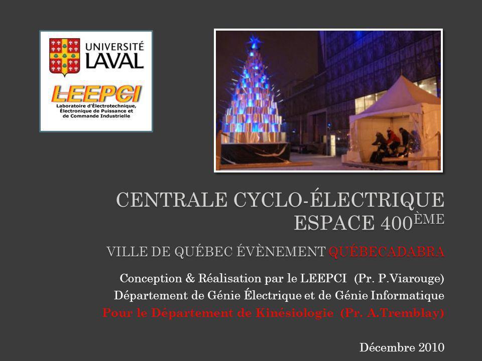 Centrale cyclo-Électrique Espace 400ème Ville de québec ÉVèNeMENT QuébecADABRA