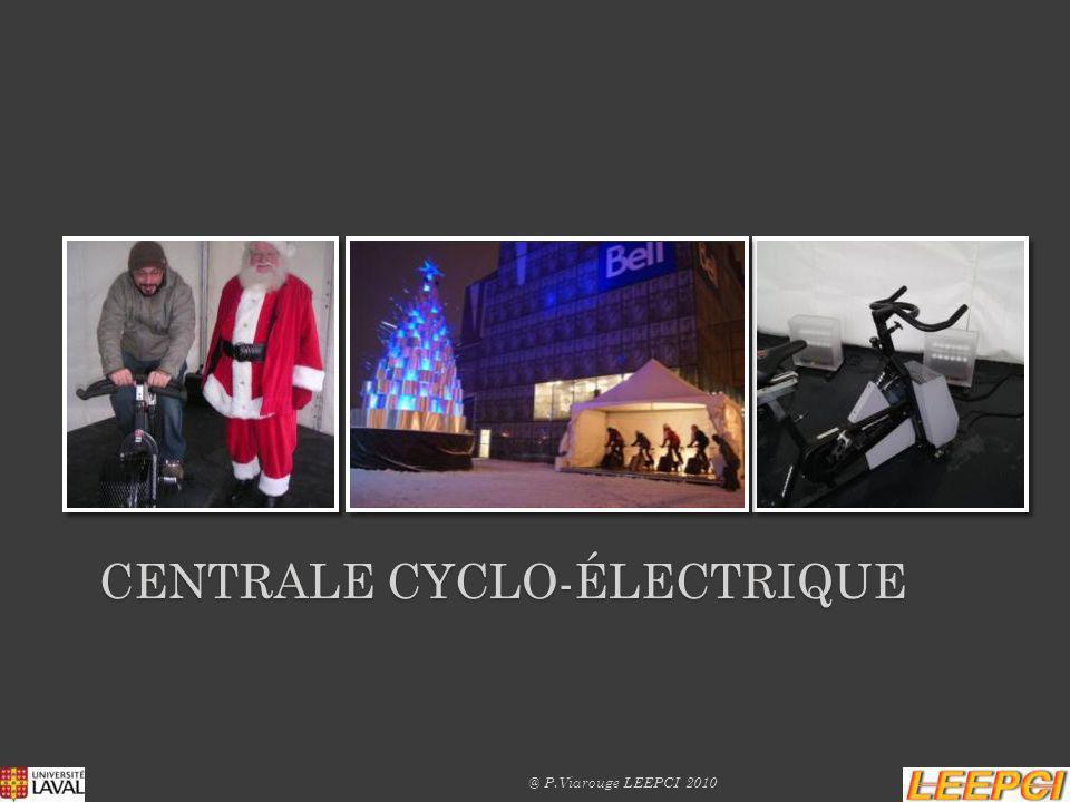 Centrale cyclo-électrique