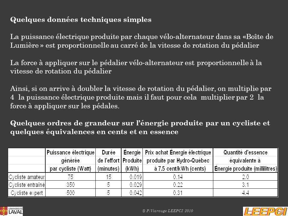 Quelques données techniques simples