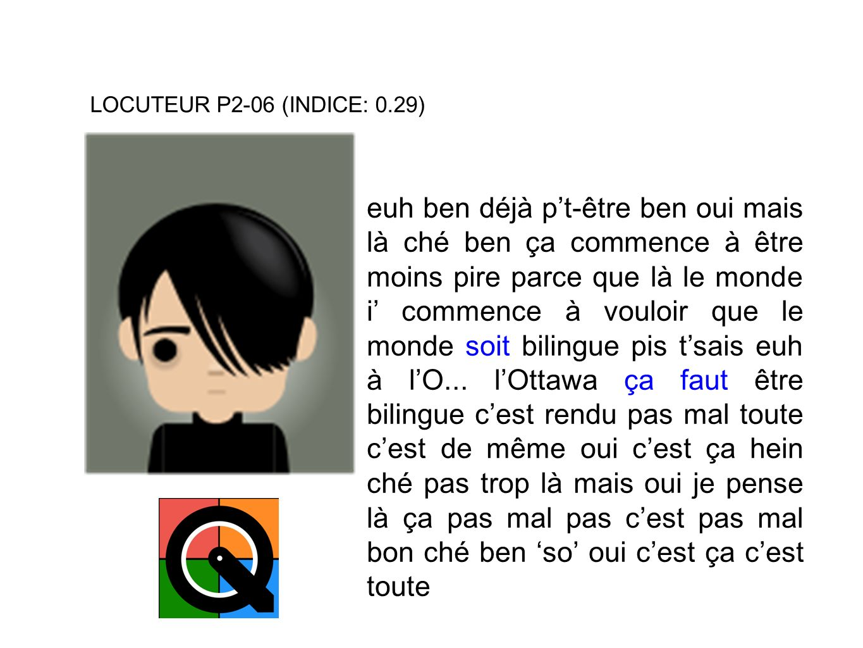 LOCUTEUR P2-06 (INDICE: 0.29)