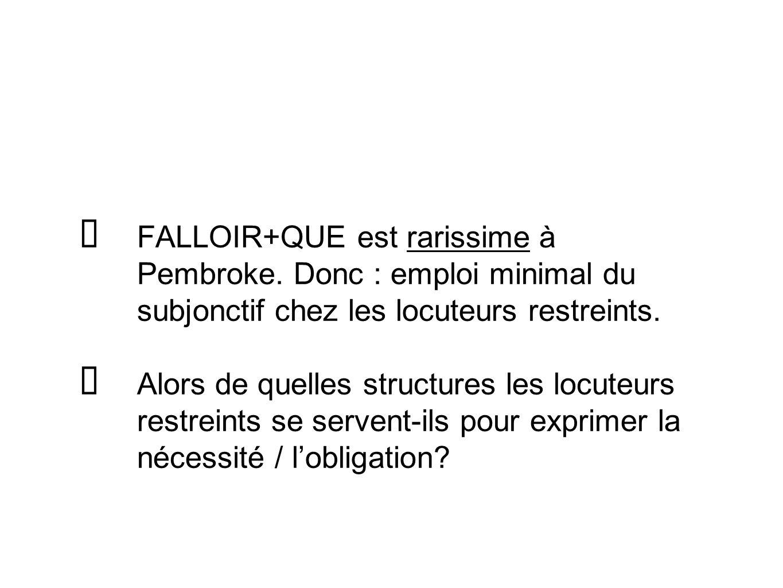 FALLOIR+QUE est rarissime à Pembroke