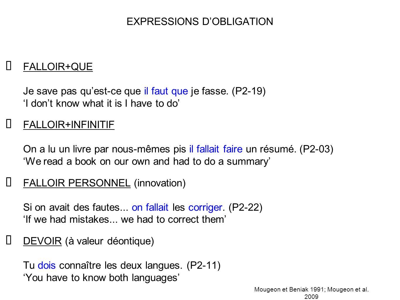 EXPRESSIONS D'OBLIGATION