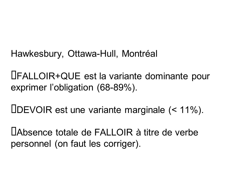 Hawkesbury, Ottawa-Hull, Montréal