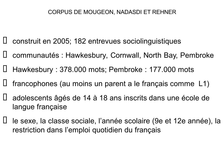 CORPUS DE MOUGEON, NADASDI ET REHNER