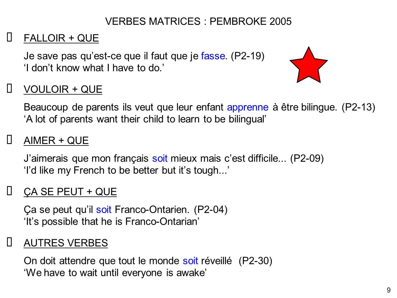 VERBES MATRICES : PEMBROKE 2005