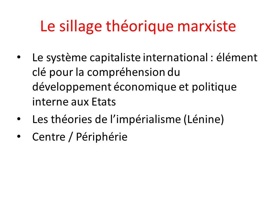 Le sillage théorique marxiste