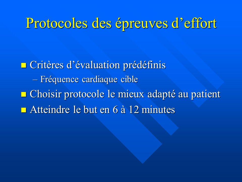 Protocoles des épreuves d'effort