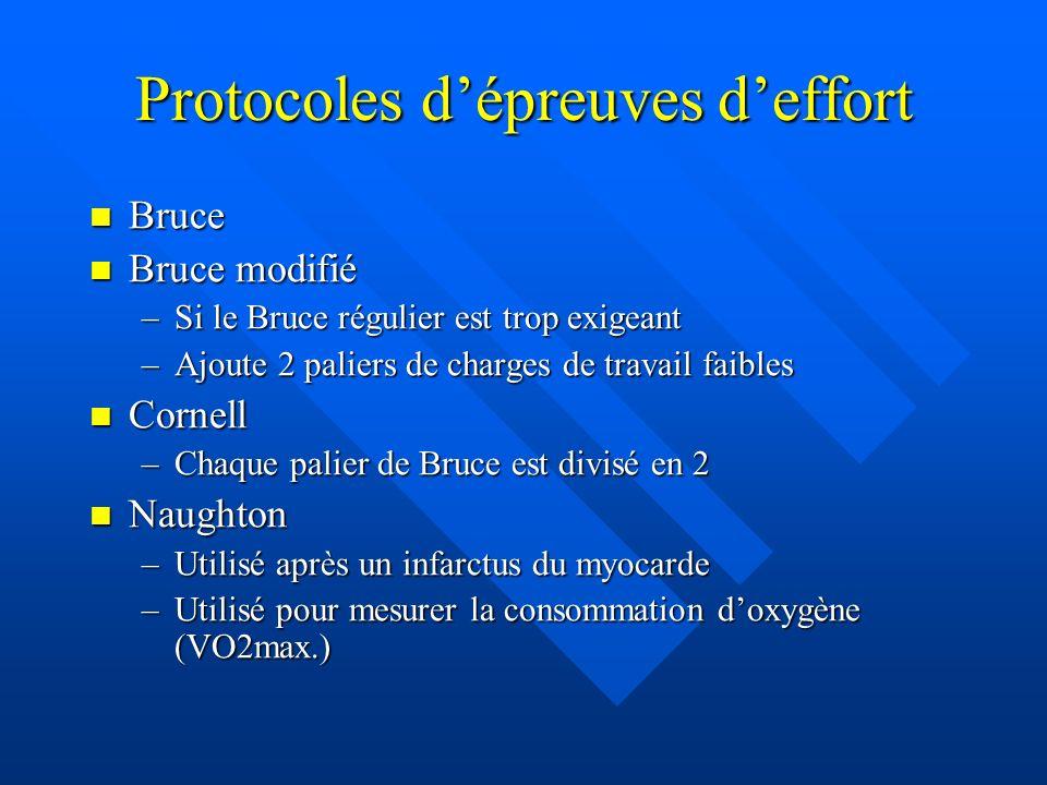 Protocoles d'épreuves d'effort