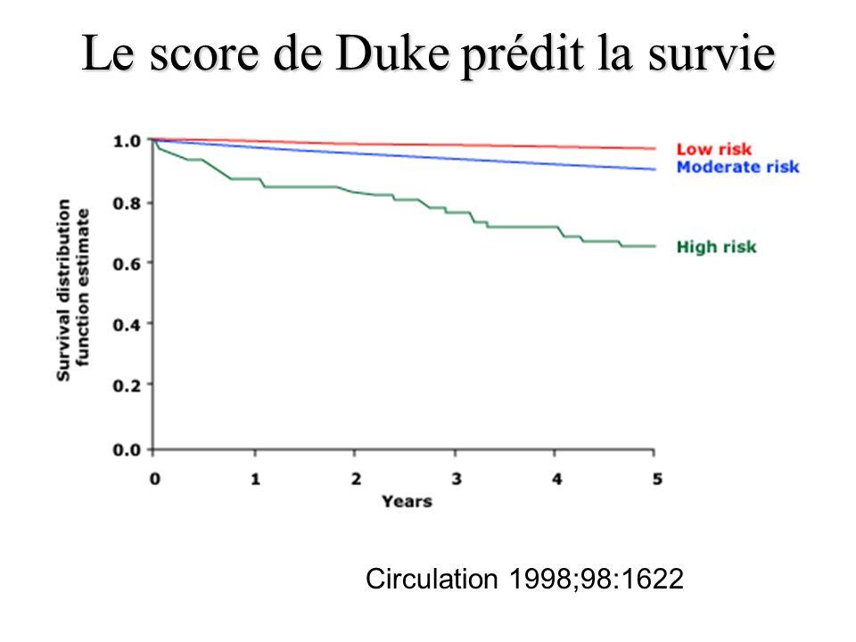 Le score de Duke prédit la survie