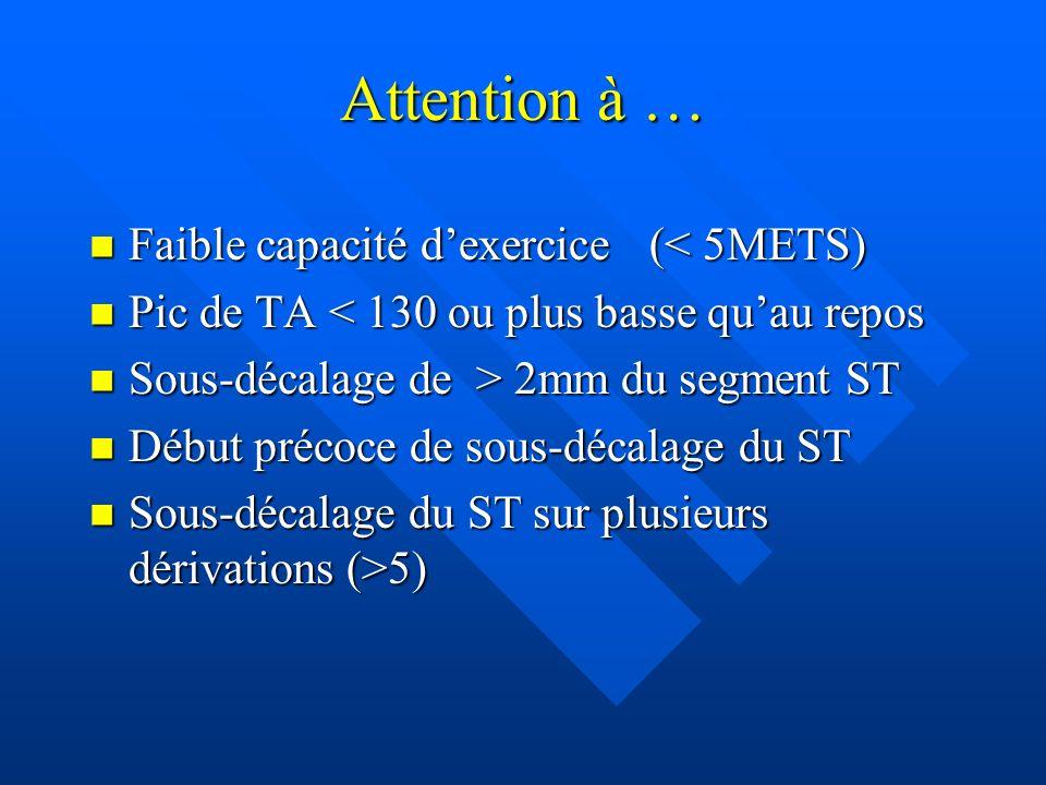 Attention à … Faible capacité d'exercice (< 5METS)