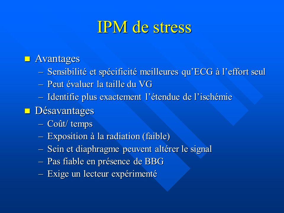 IPM de stress Avantages Désavantages