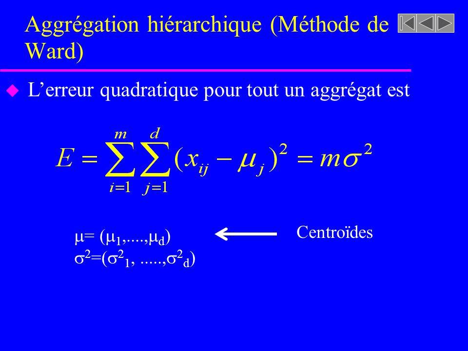 Aggrégation hiérarchique (Méthode de Ward)