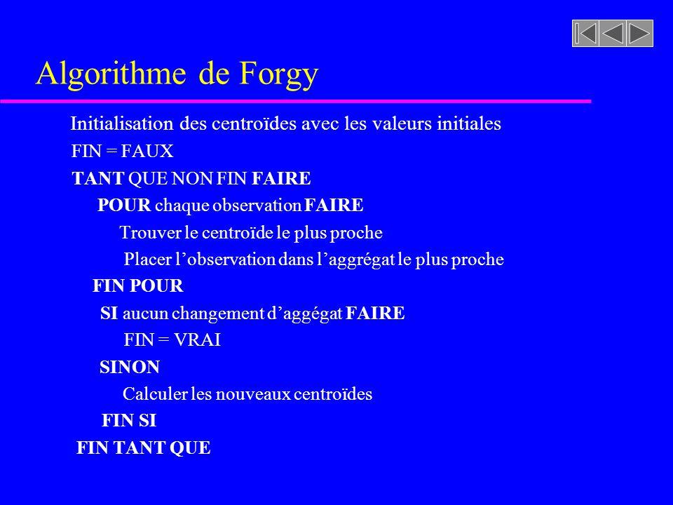 Algorithme de Forgy Initialisation des centroïdes avec les valeurs initiales. FIN = FAUX. TANT QUE NON FIN FAIRE.