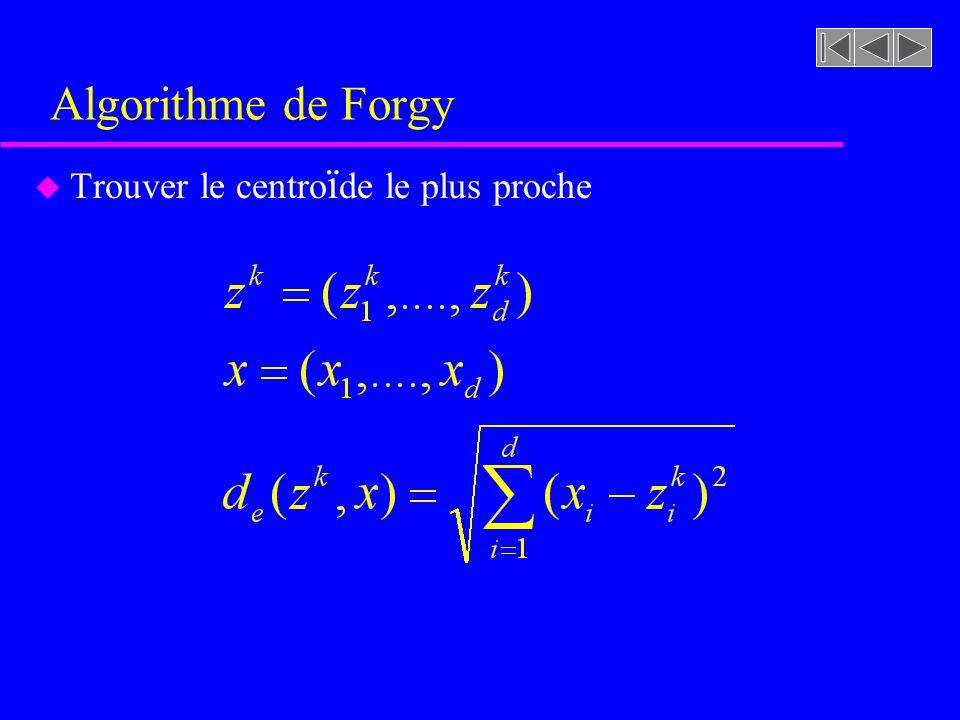 Algorithme de Forgy Trouver le centroïde le plus proche
