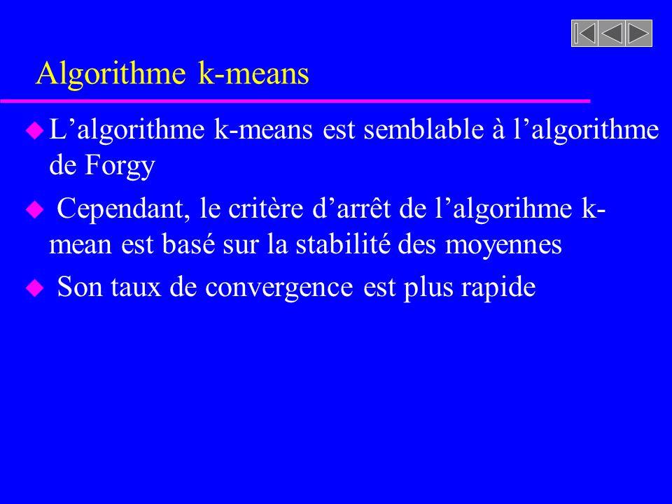 Algorithme k-means L'algorithme k-means est semblable à l'algorithme de Forgy.