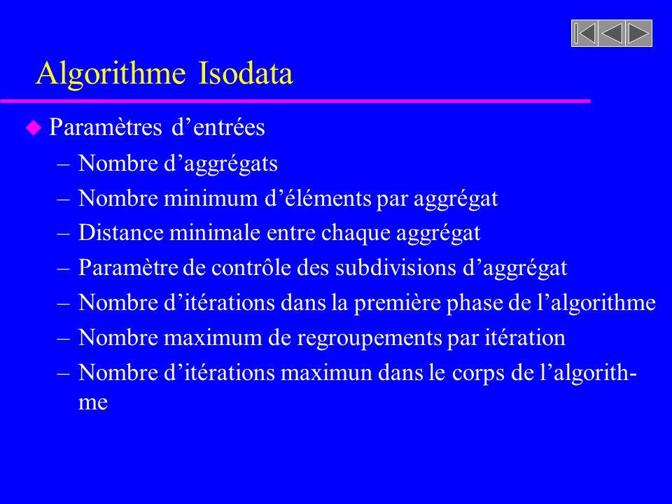 Algorithme Isodata Paramètres d'entrées Nombre d'aggrégats