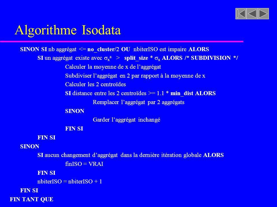 Algorithme Isodata SINON SI nb aggrégat <= no_cluster/2 OU nbiterISO est impaire ALORS.