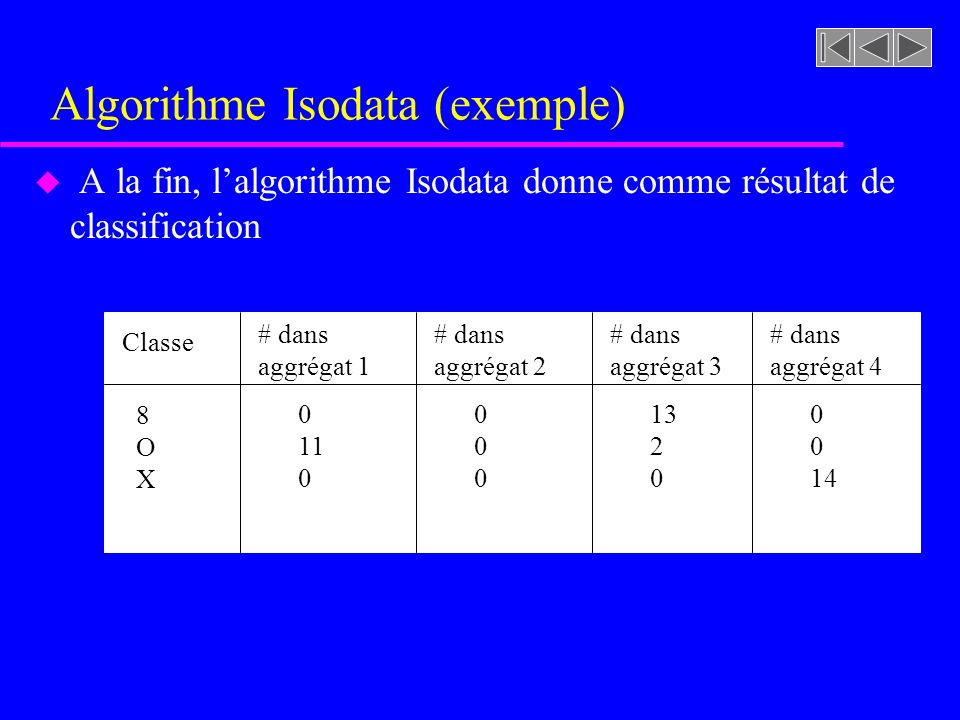 Algorithme Isodata (exemple)