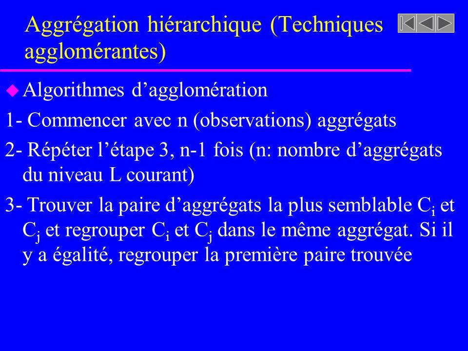 Aggrégation hiérarchique (Techniques agglomérantes)