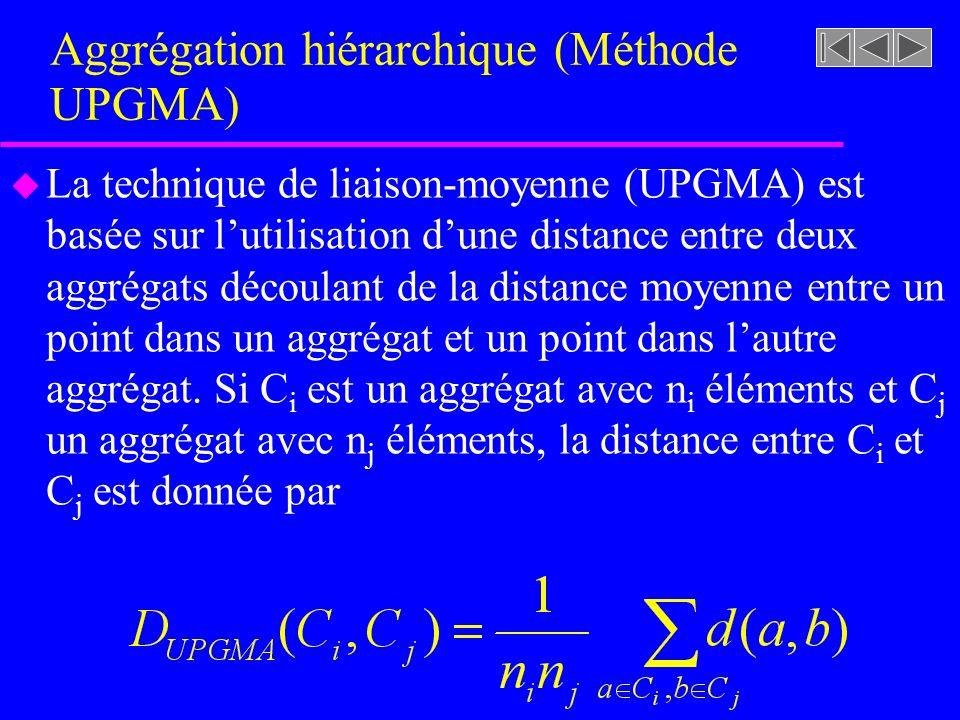 Aggrégation hiérarchique (Méthode UPGMA)