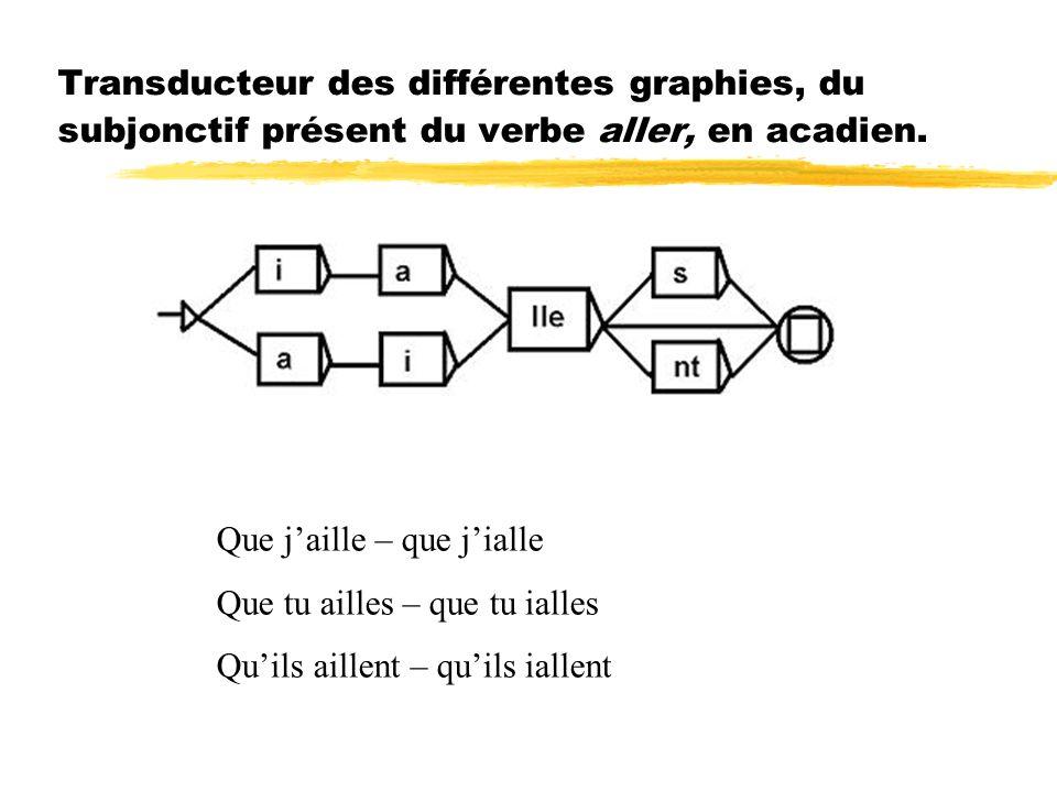 Transducteur des différentes graphies, du subjonctif présent du verbe aller, en acadien.