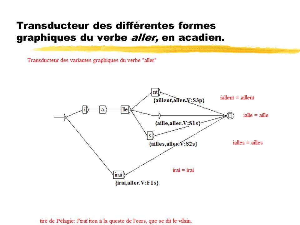 Transducteur des différentes formes graphiques du verbe aller, en acadien.