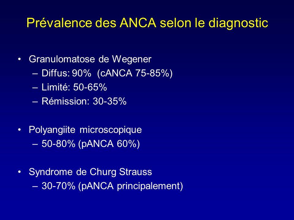 Prévalence des ANCA selon le diagnostic