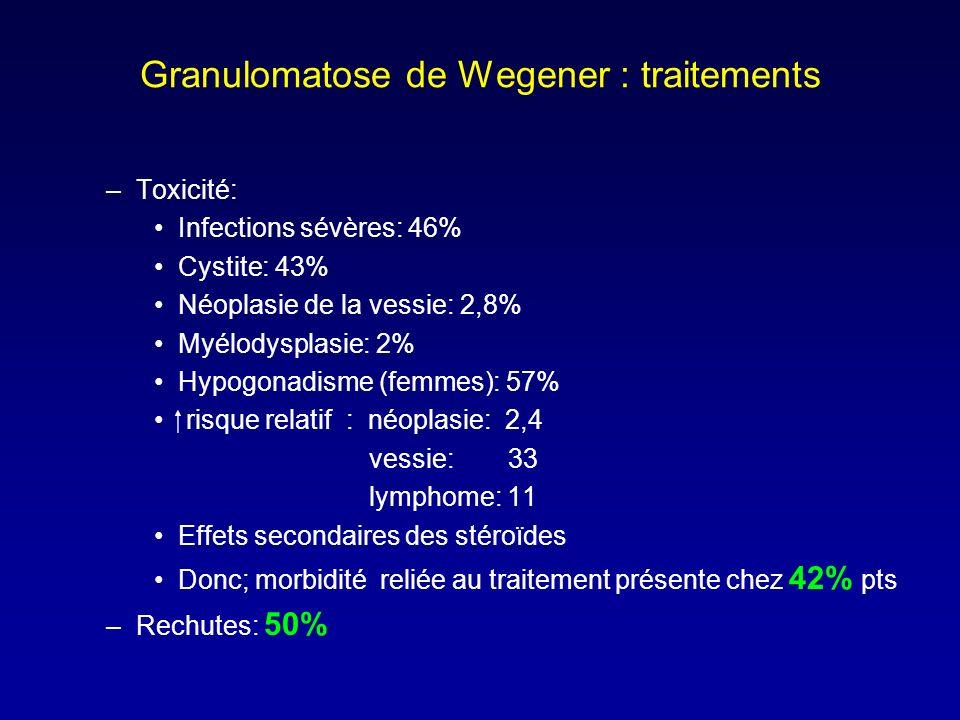 Granulomatose de Wegener : traitements