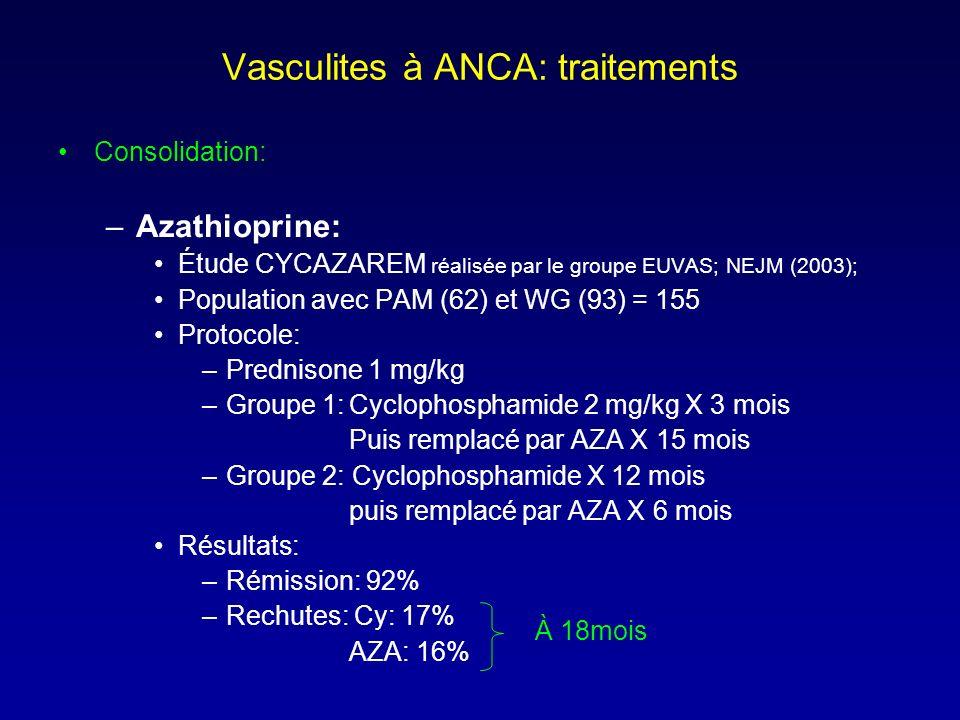 Vasculites à ANCA: traitements