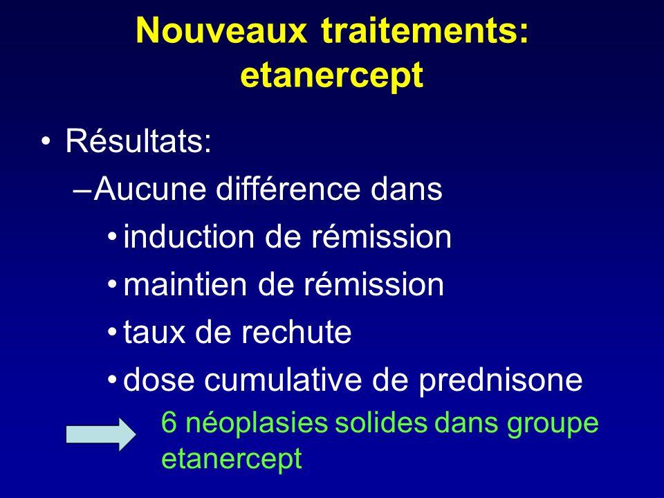 Nouveaux traitements: etanercept