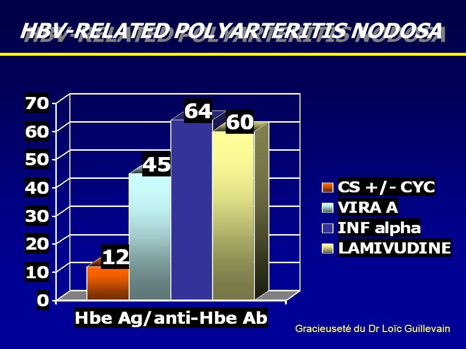 HBV-RELATED POLYARTERITIS NODOSA