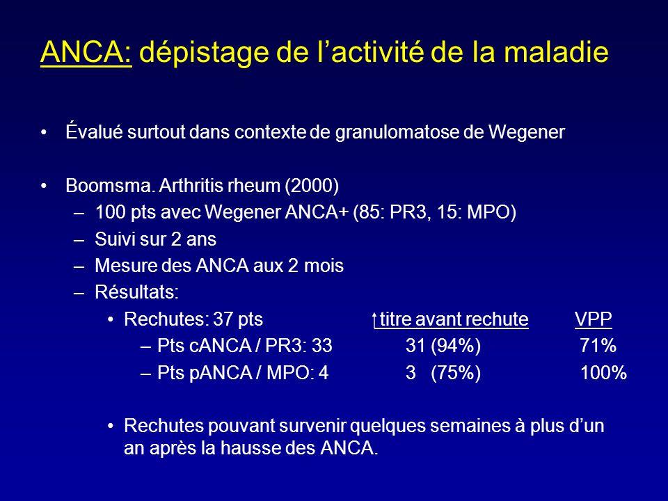 ANCA: dépistage de l'activité de la maladie