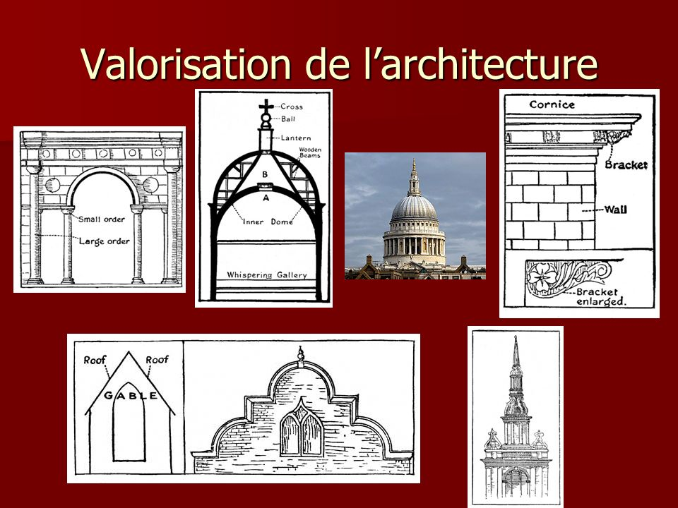 Valorisation de l'architecture