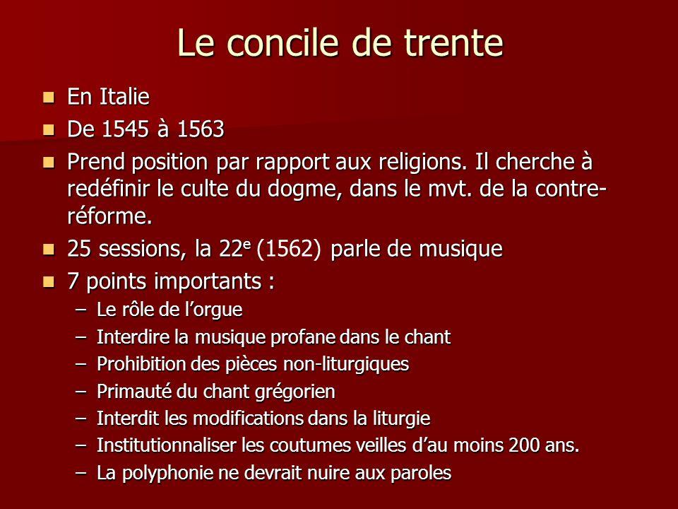 Le concile de trente En Italie De 1545 à 1563